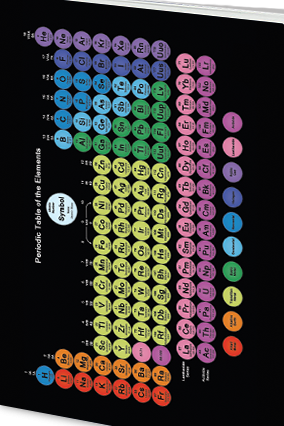Effit Periodic Table Notebook